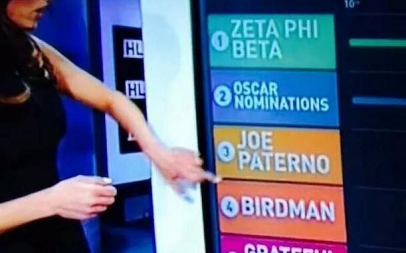 Zeta Phi Beta Tops HLN's Social Index on Founders' Day 2015